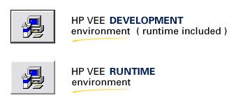 Структура пакета програмного сердовища Agilent VEE