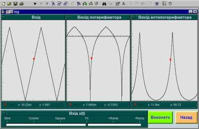 Вхідний та вихідний сигнали віртуальної лабораторної роботи Логарифматор / Антилогарифматор