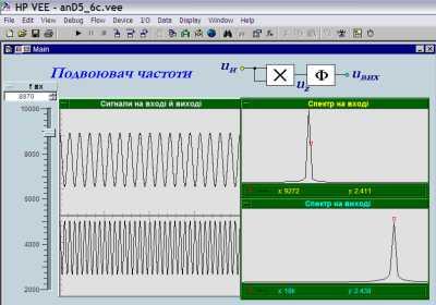 Подвоювач частоти на базі операційного підсилювача