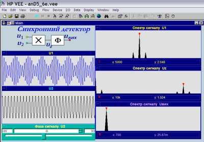 Синхронний детектор на базі операційного підсилювача