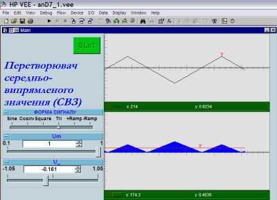 Перетворювач середньо випрямленого значення на базі операційного підсилювача