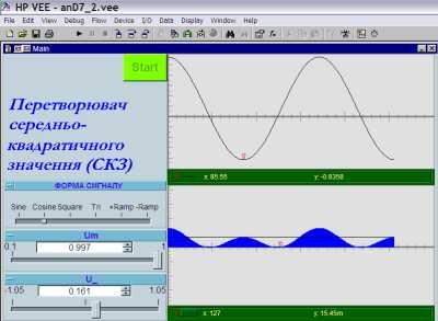 Перетворювач середньо квадратичного значення на базі операційного підсилювача