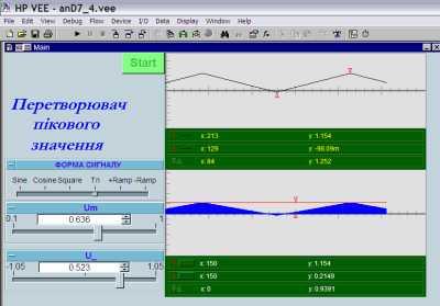 Перетворювач пікового значення на базі операційного підсилювача