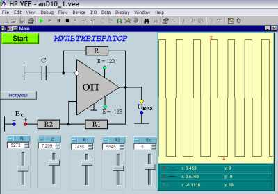 Мультивібратор на базі операційного підсилювача