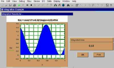 >Обчислення інтеграла