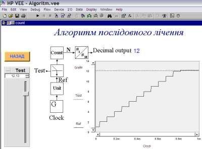 Алгоритм послідовного лічення