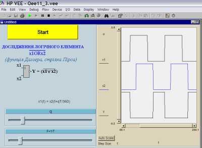 Логічний елемент not (x1 OR x2)