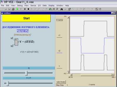 Логічний елемент not (x1 XOR x2)