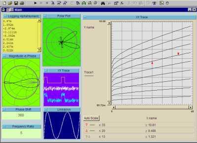 Панель користувача віртуальної лабораторної роботи Дисплей