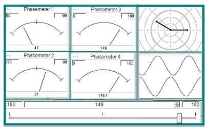 Дослідження різних типів фазометрів