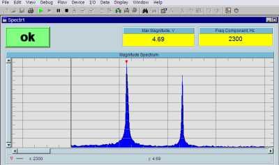 Спектральне дослідження вимірювальних…