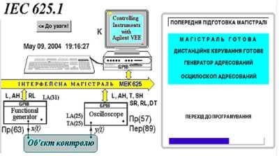 Головне вікно віртуальної моделі МЕК 625.1