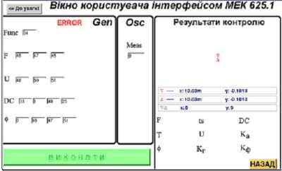Панель користувача віртуальної моделі МЕК 625.1