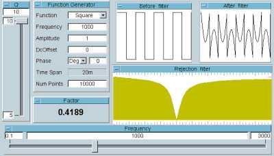 Принцип роботи аналізатора коефіцієнта гармонік методом одного тону
