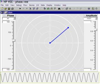 Віртуальна модель Поведінка вектора