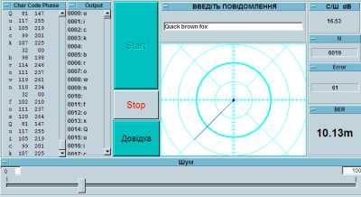 Віртуальна модель простої векторної модуляції