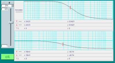 Панель користувача при дослідженні частотних характеристик фільтра низької частоти