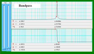 Панель користувача при дослідженні частотних характеристик смугового фільтра