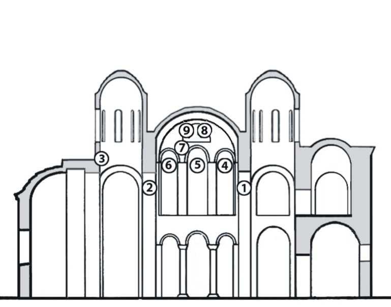 Чернігів. Спасо-Преображенський собор. Розріз собору по північній наві з позначенням місця, на якому знаходилася фреска св. Теклі (№ 1), а також місць розташування фрагментів фресок, що збереглися у північно-східній малій бані (№ 3), та в арках північної частини хорів (№ 2, 4 – 9)