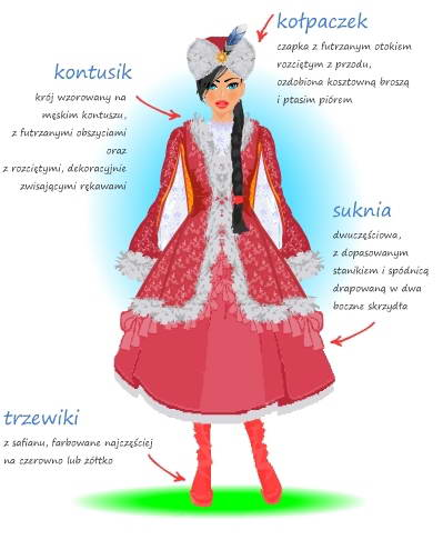 Clothes of Kyiv noblewoman