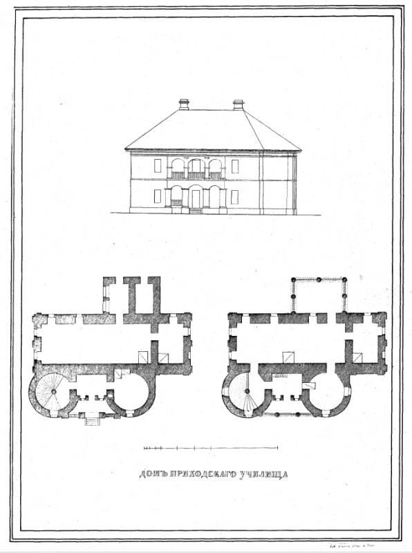 Parish school building (Bykovsky house)