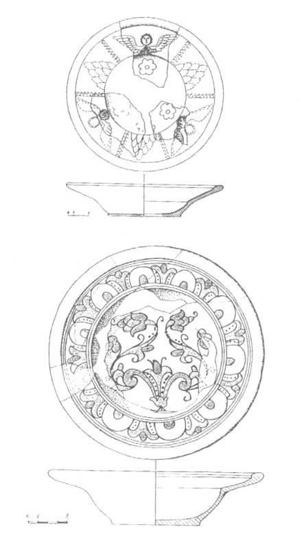 Тарілки 17 ст. з Подолу