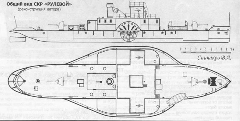 Сторожовий корабель «Рулевой»
